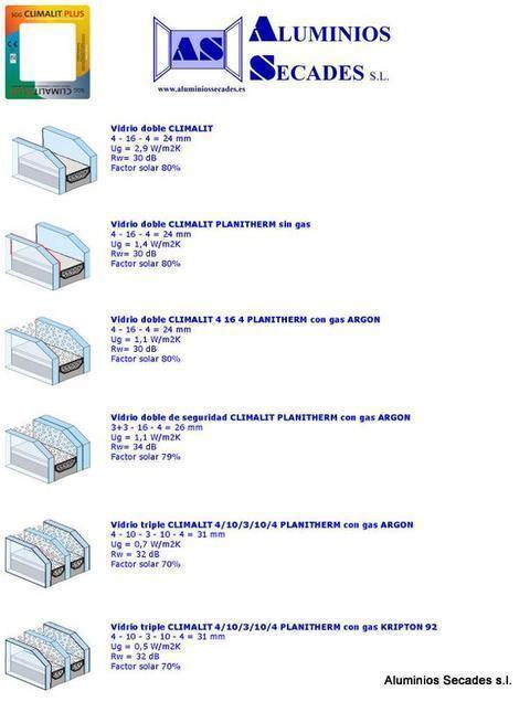 Aluminios Secades -  Diferentes vidrios Climalit - Aluminios Secades - Asturias - Ventanas de Aluminio
